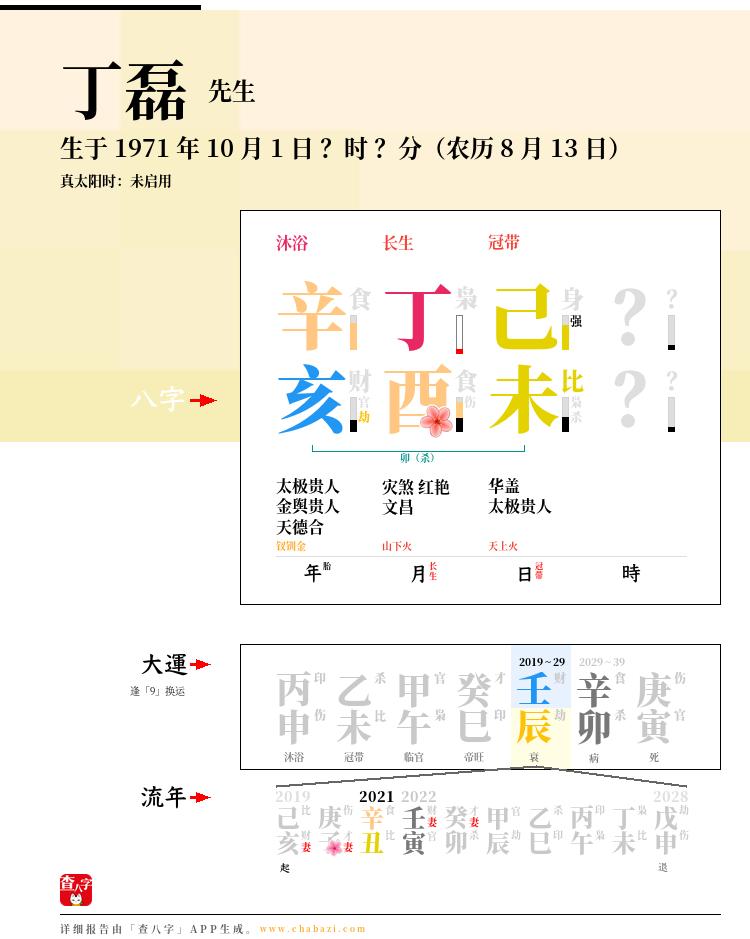 丁磊的出生日期生辰八字分析