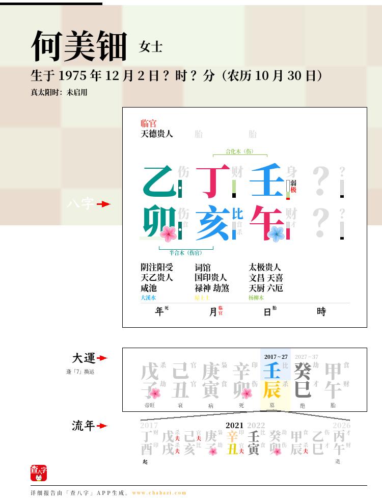 何美钿的出生日期生辰八字分析