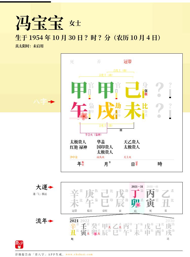 冯宝宝的出生日期生辰八字分析