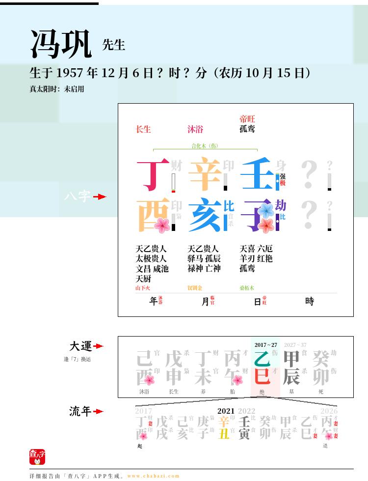冯巩的出生日期生辰八字分析