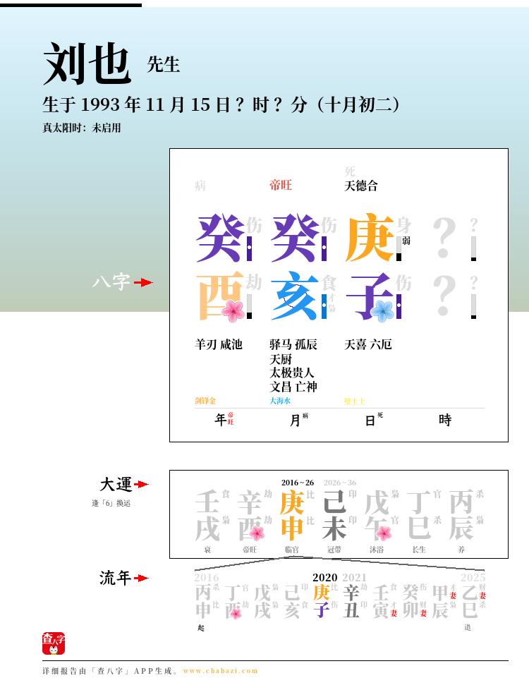 刘也的出生日期生辰八字分析