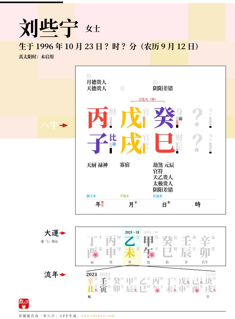 刘些宁的出生日期生辰八字分析