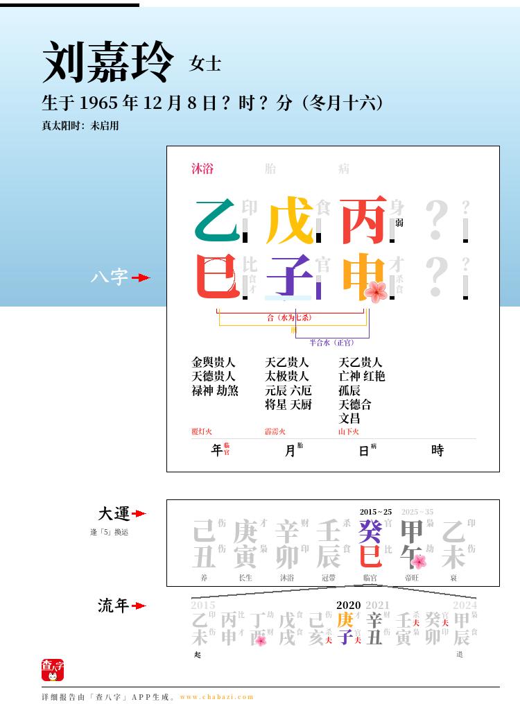 刘嘉玲的出生日期生辰八字分析