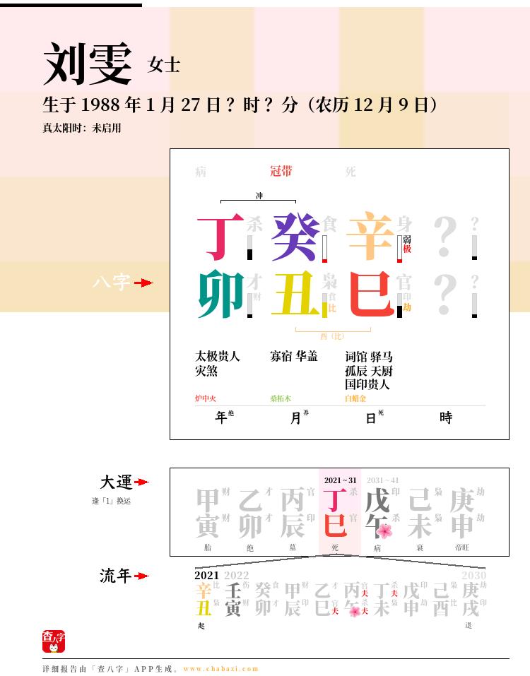 刘雯的出生日期生辰八字分析