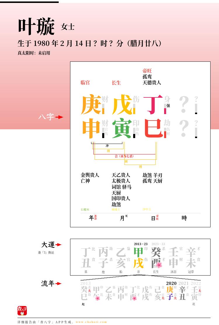叶璇的出生日期生辰八字分析