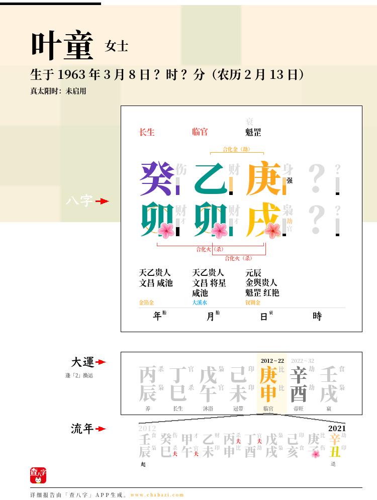 叶童的出生日期生辰八字分析