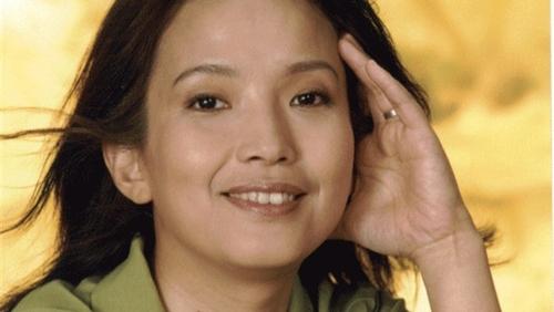 吕丽萍的出生日期生辰八字分析