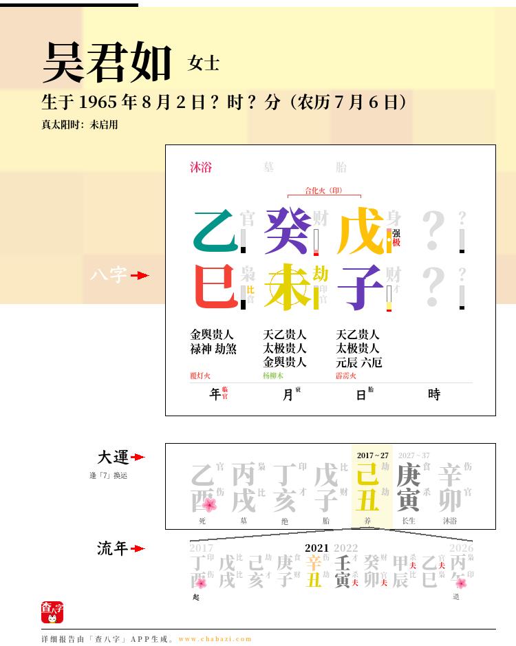 吴君如的出生日期生辰八字分析