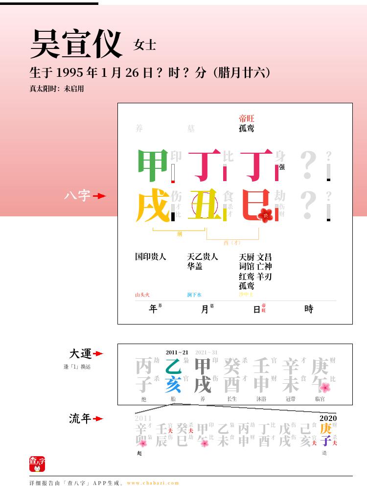 吴宣仪的出生日期生辰八字分析