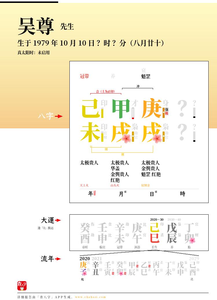吴尊的出生日期生辰八字分析