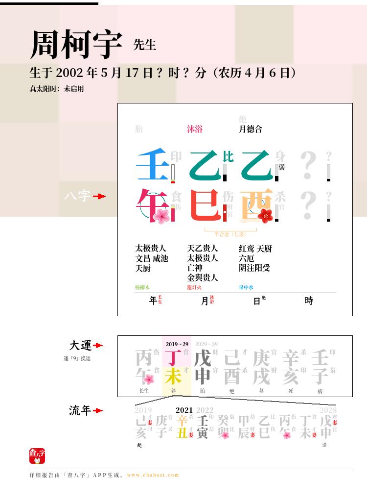 周柯宇的出生日期生辰八字分析