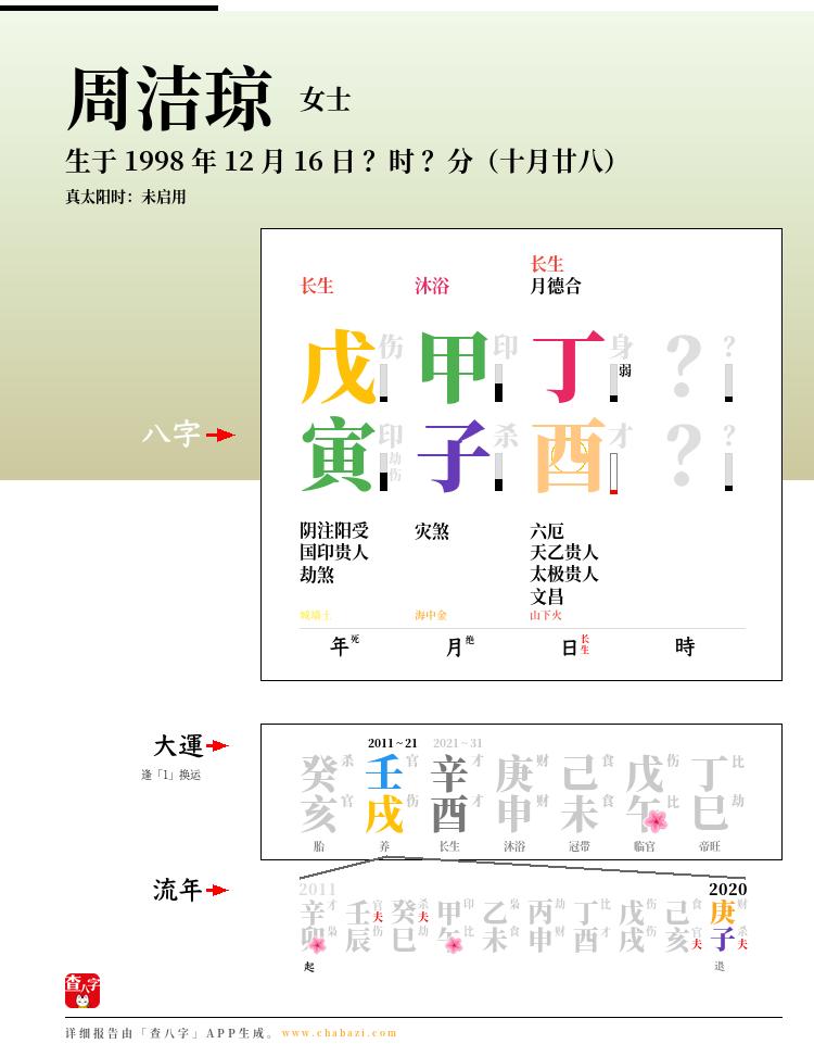 周洁琼的出生日期生辰八字分析