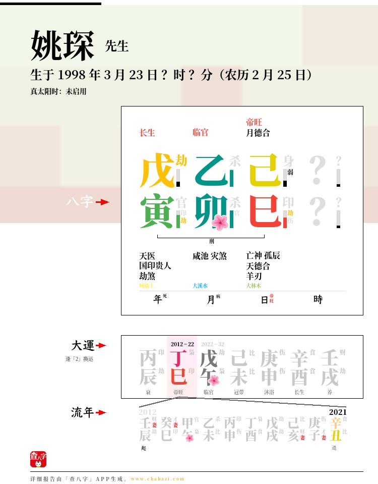 姚琛的出生日期生辰八字分析