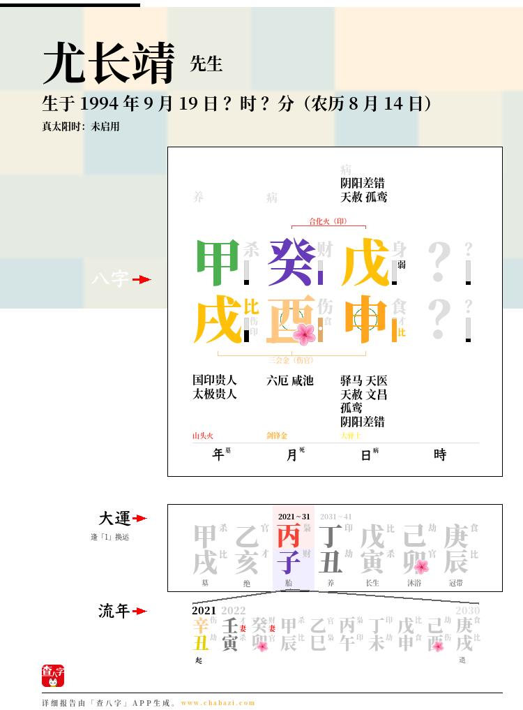 尤长靖的出生日期生辰八字分析