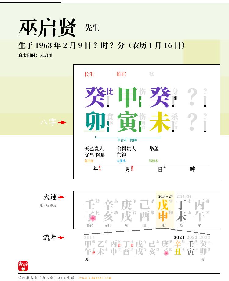 巫启贤的出生日期生辰八字分析