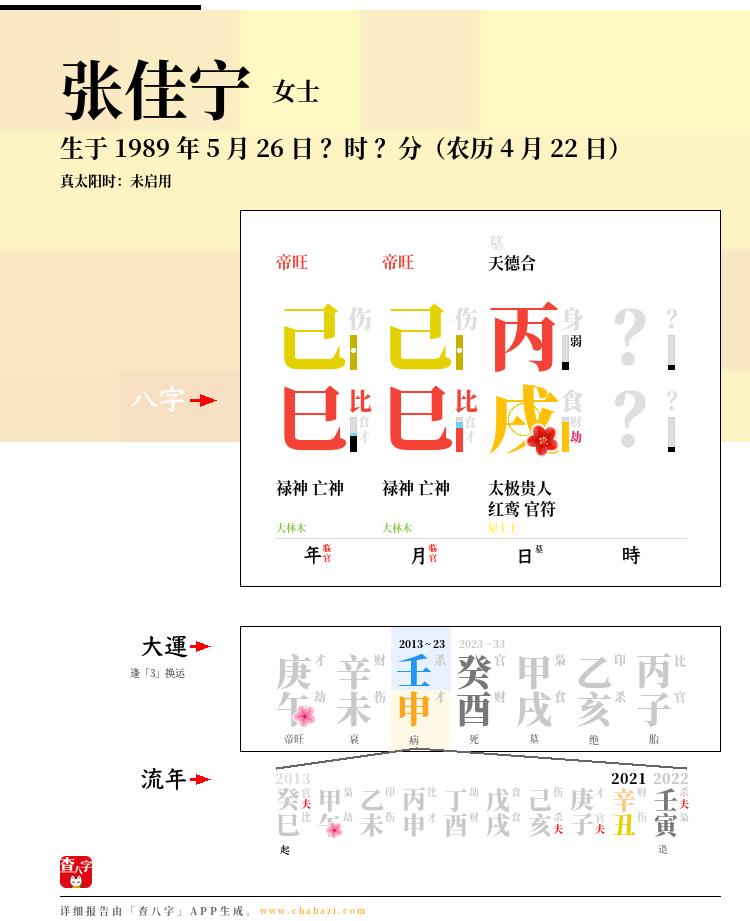 张佳宁的出生日期生辰八字分析