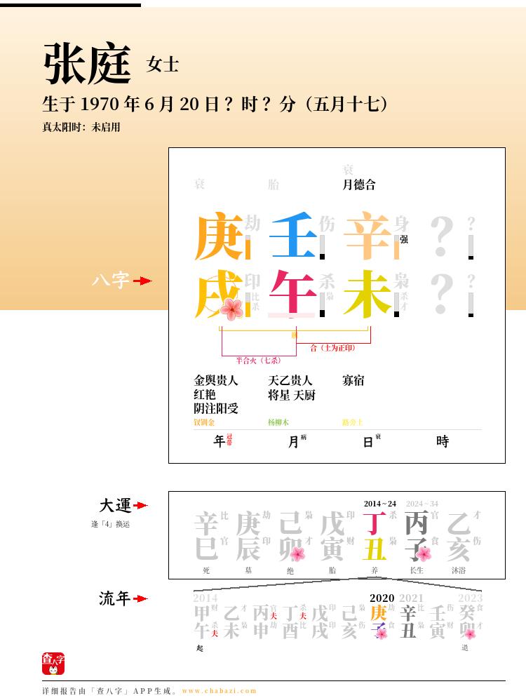 张庭的出生日期生辰八字分析