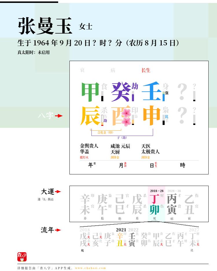 张曼玉的出生日期生辰八字分析