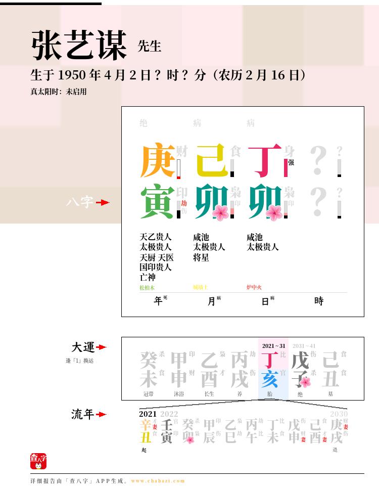 张艺谋的出生日期生辰八字分析