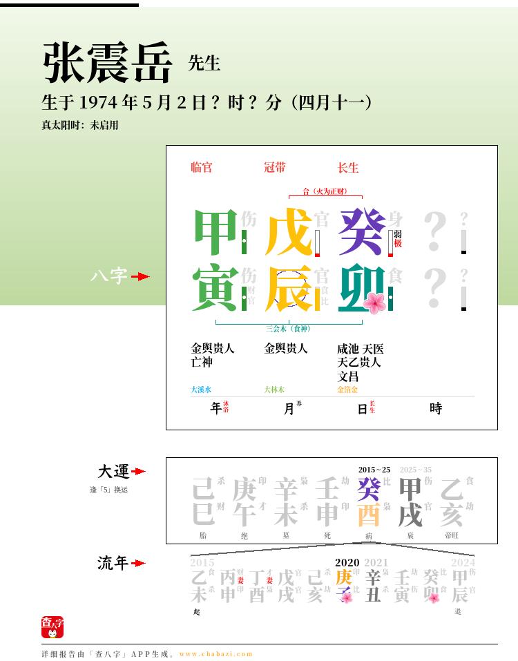 张震岳的出生日期生辰八字分析
