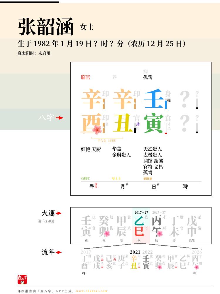 张韶涵的出生日期生辰八字分析