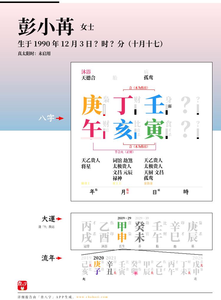 彭小苒的出生日期生辰八字分析