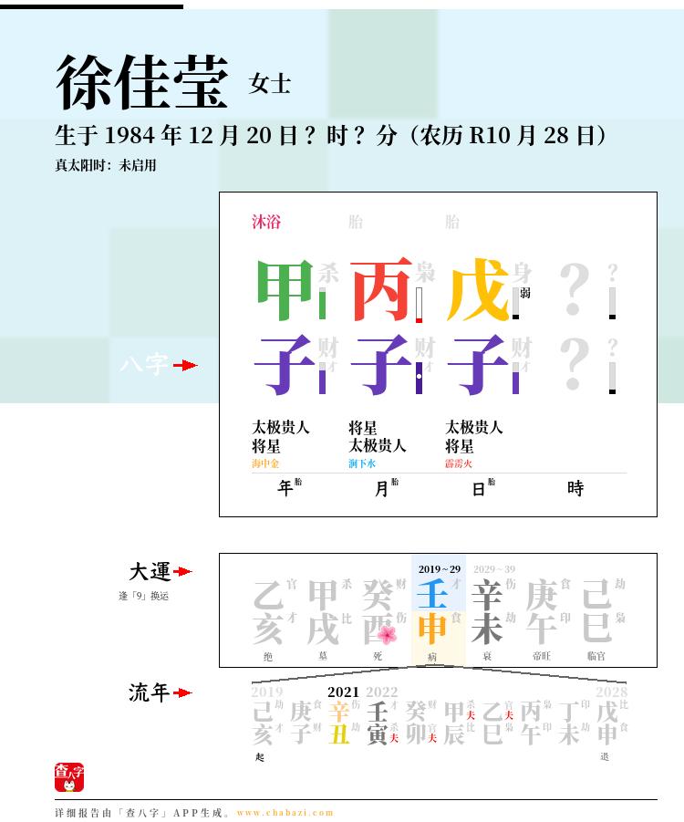 徐佳莹的出生日期生辰八字分析