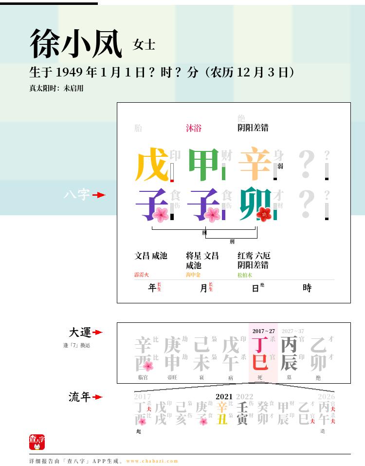 徐小凤的出生日期生辰八字分析