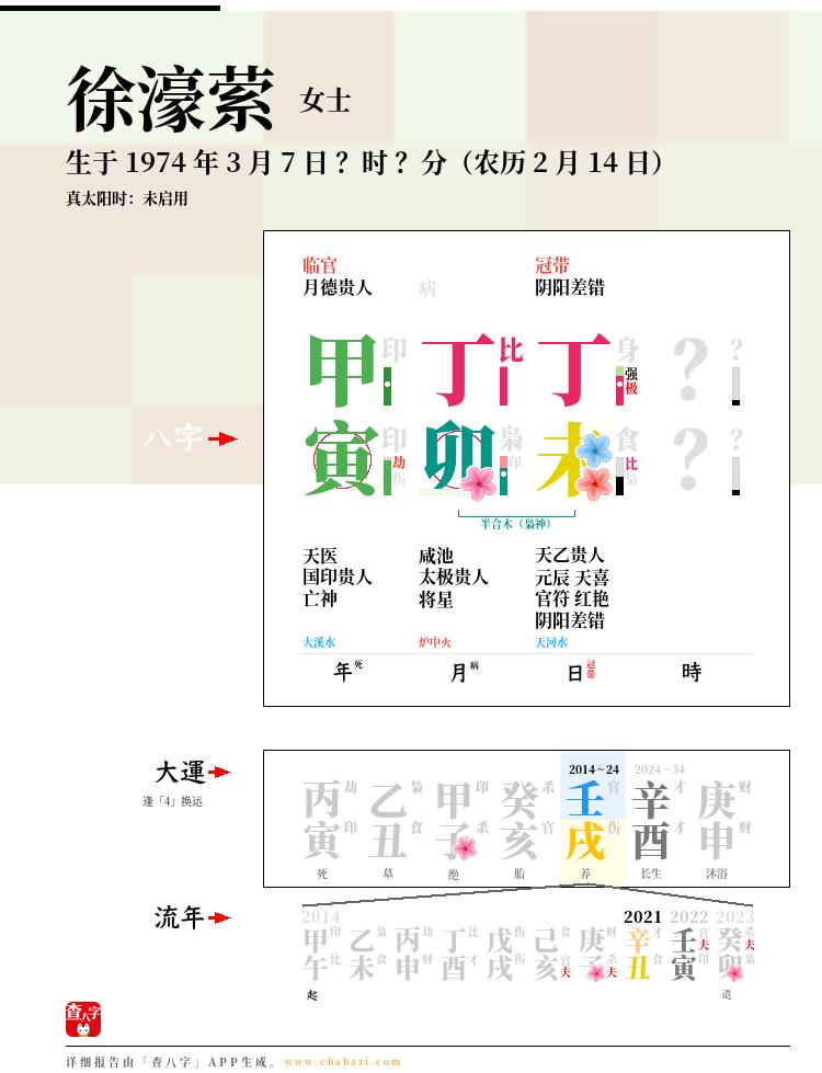 徐濠萦的出生日期生辰八字分析