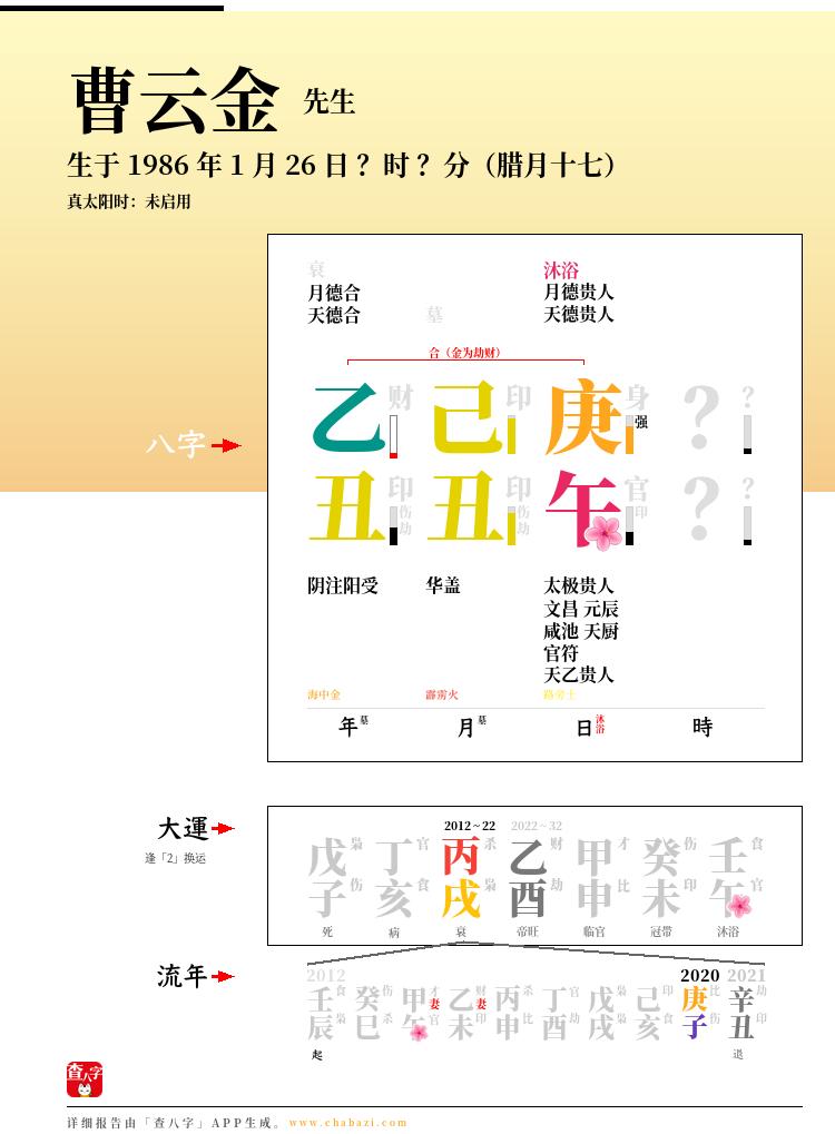 曹云金的出生日期生辰八字分析