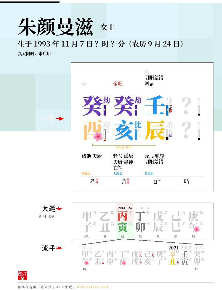朱颜曼滋的出生日期生辰八字分析