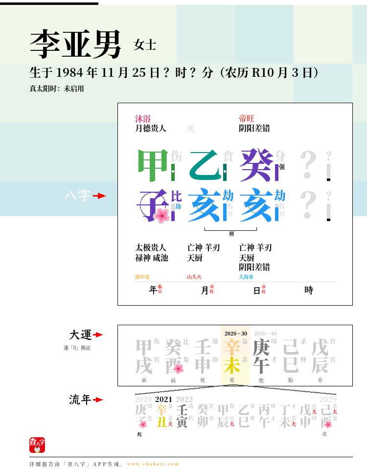 李亚男的出生日期生辰八字分析