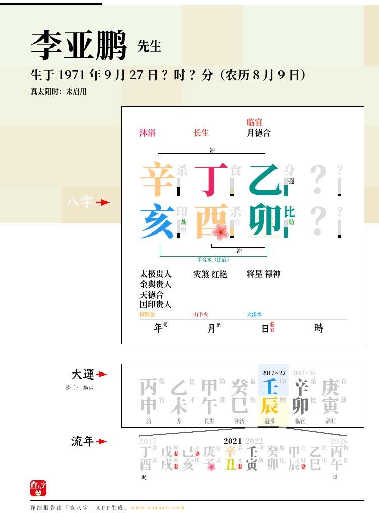 李亚鹏的出生日期生辰八字分析