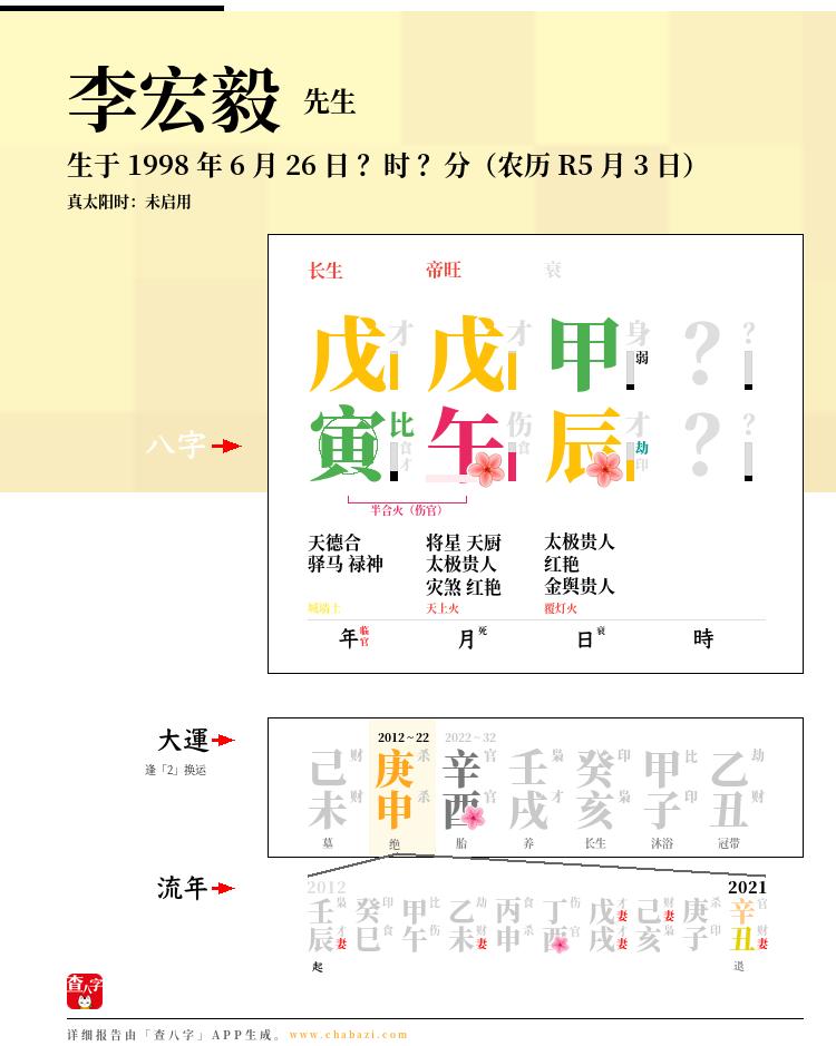 李宏毅的出生日期生辰八字分析