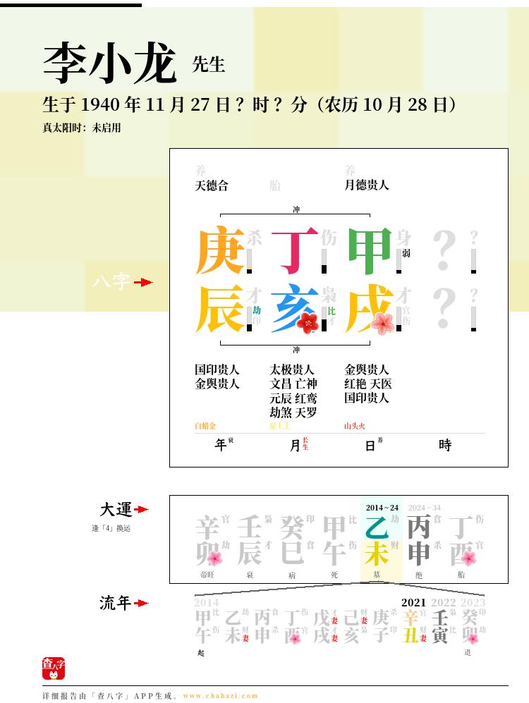 李小龙的出生日期生辰八字分析