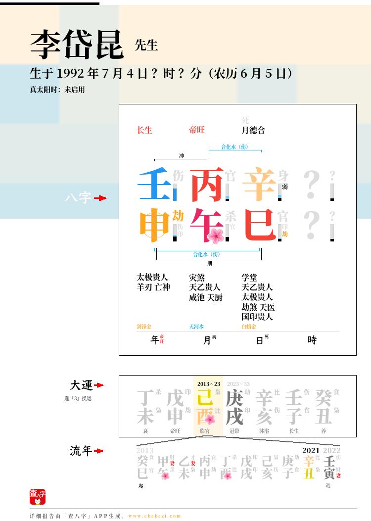 李岱昆的出生日期生辰八字分析