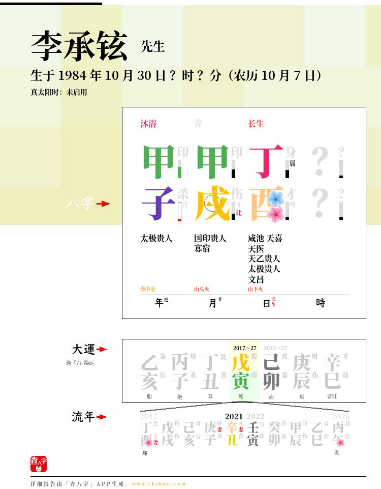 李承铉的出生日期生辰八字分析