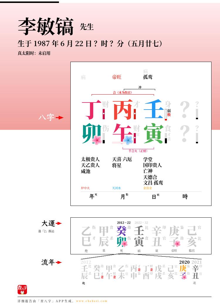 李敏镐的出生日期生辰八字分析