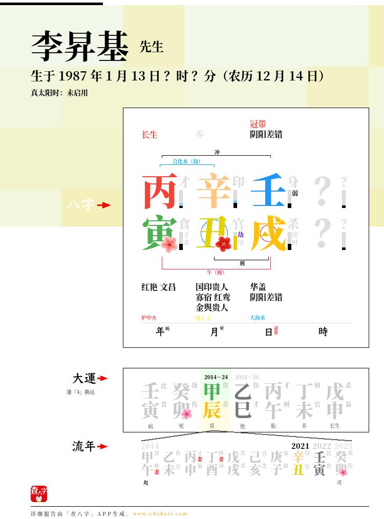 李昇基的出生日期生辰八字分析