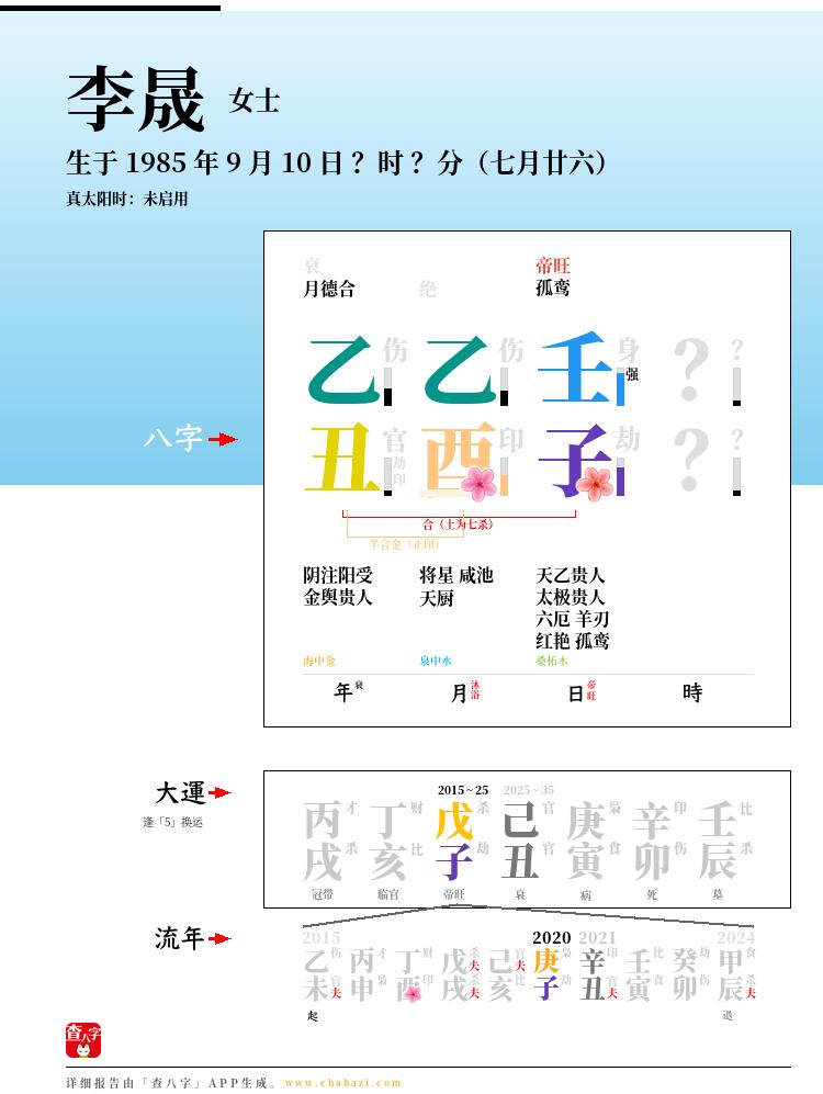 李晟的出生日期生辰八字分析