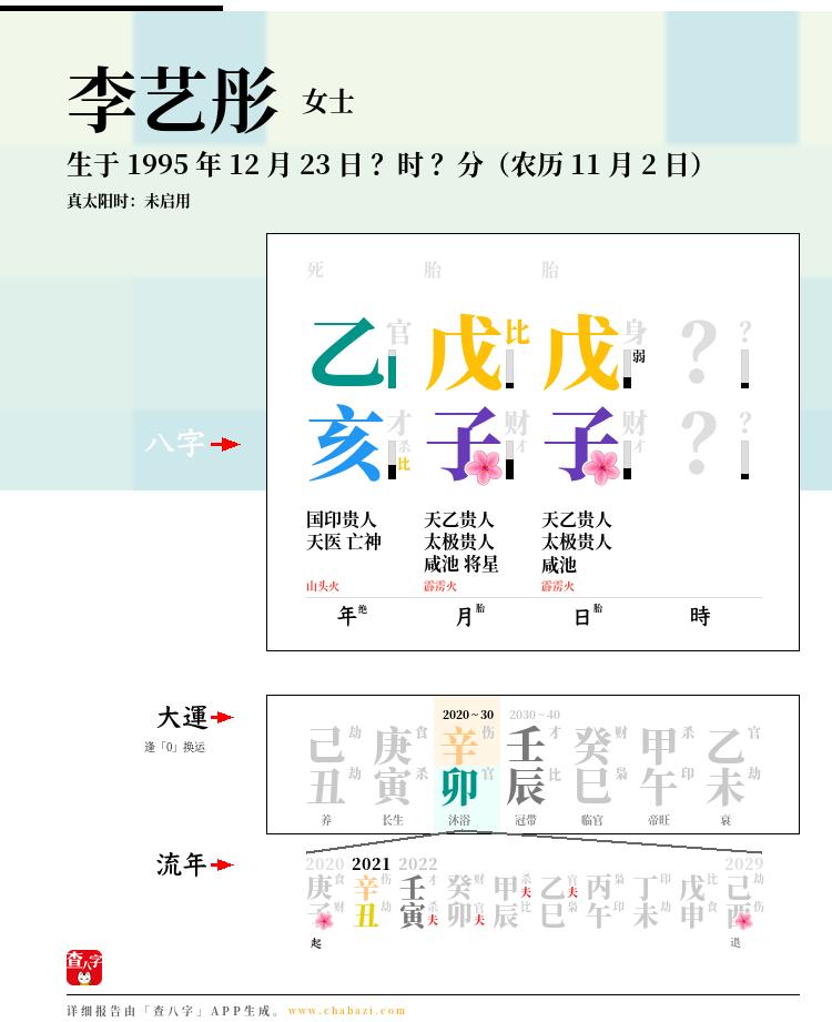 李艺彤的出生日期生辰八字分析