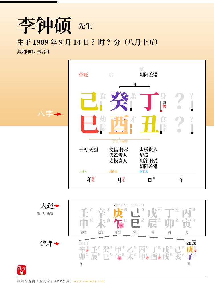 李钟硕的出生日期生辰八字分析