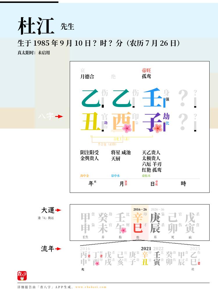 杜江的出生日期生辰八字分析