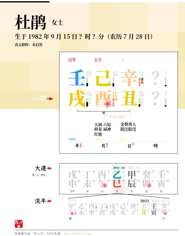 杜鹃的出生日期生辰八字分析