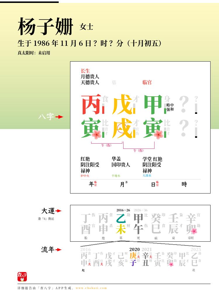 杨子姗的出生日期生辰八字分析