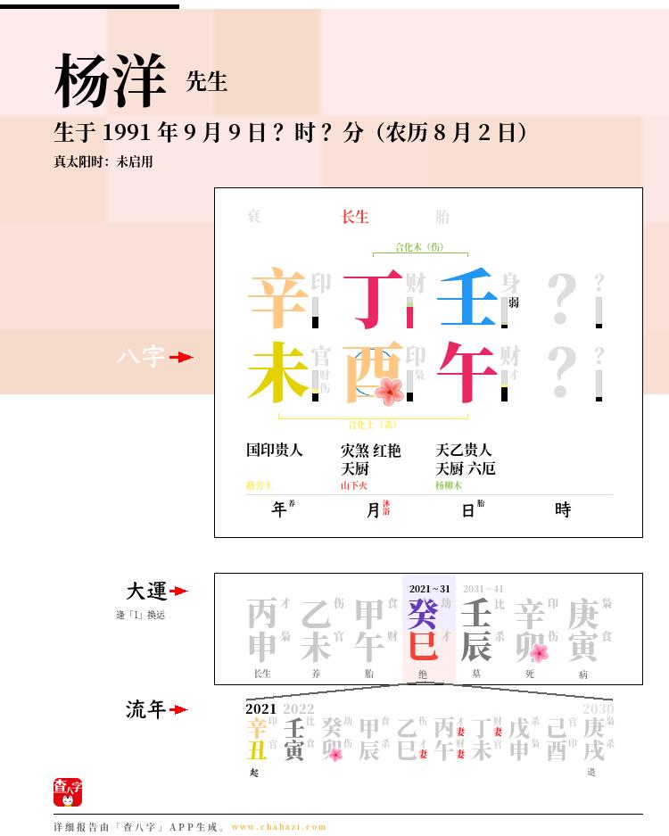 杨洋的出生日期生辰八字分析