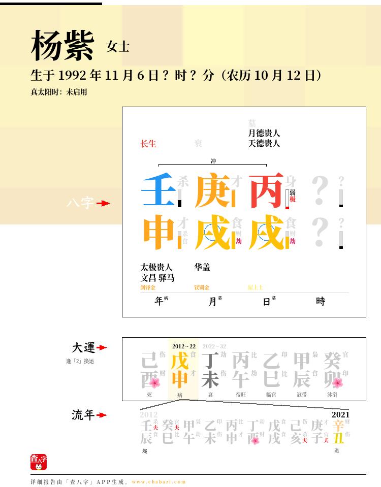 杨紫的出生日期生辰八字分析