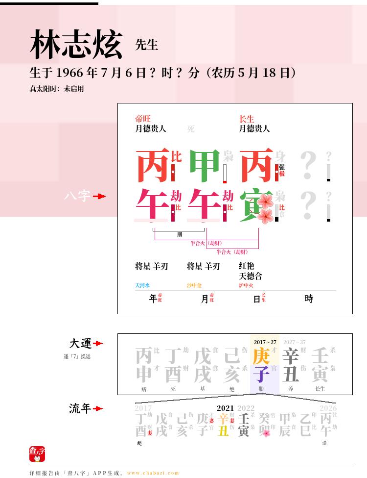 林志炫的出生日期生辰八字分析