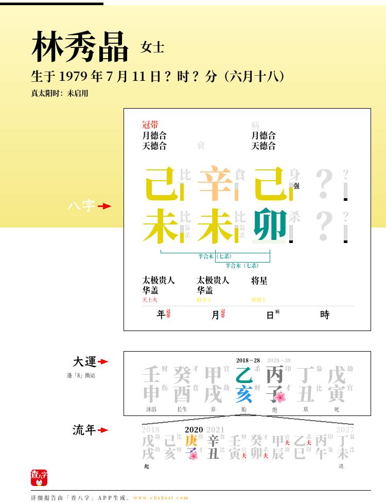 林秀晶的出生日期生辰八字分析
