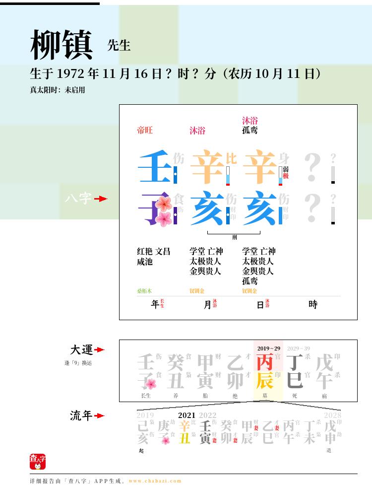 柳镇的出生日期生辰八字分析